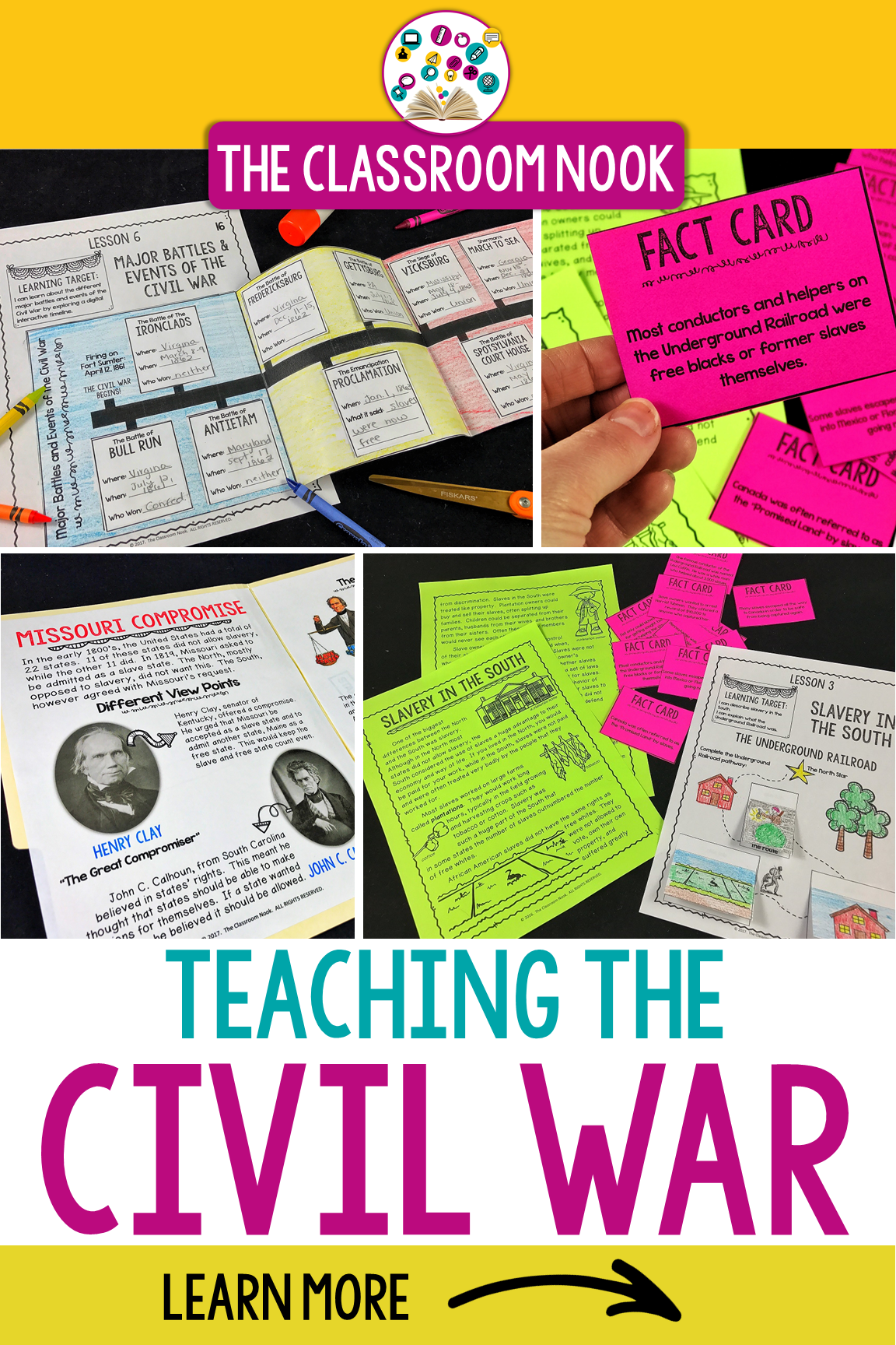 Civil War And Reconstruction Classroom Compatible