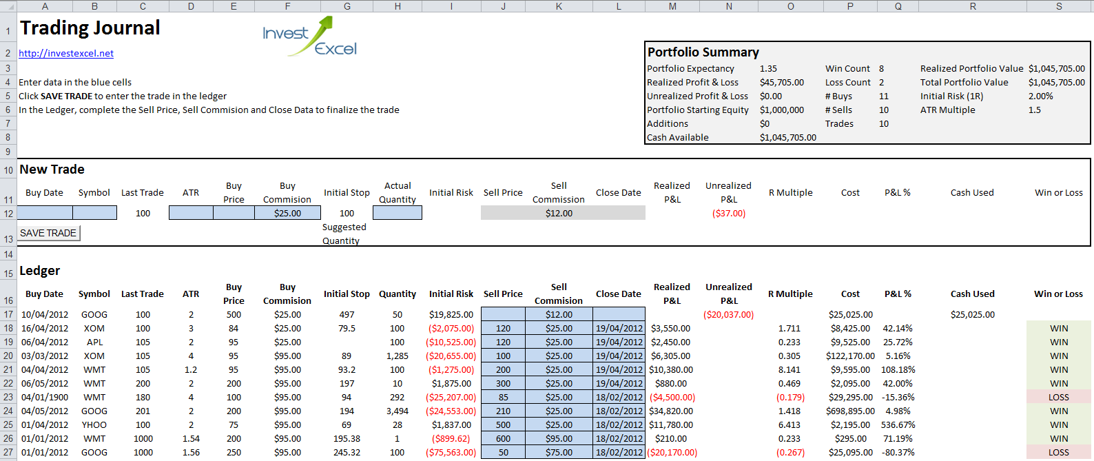 Trading Journal Spreadsheet | Trades | Personal finance, Finance