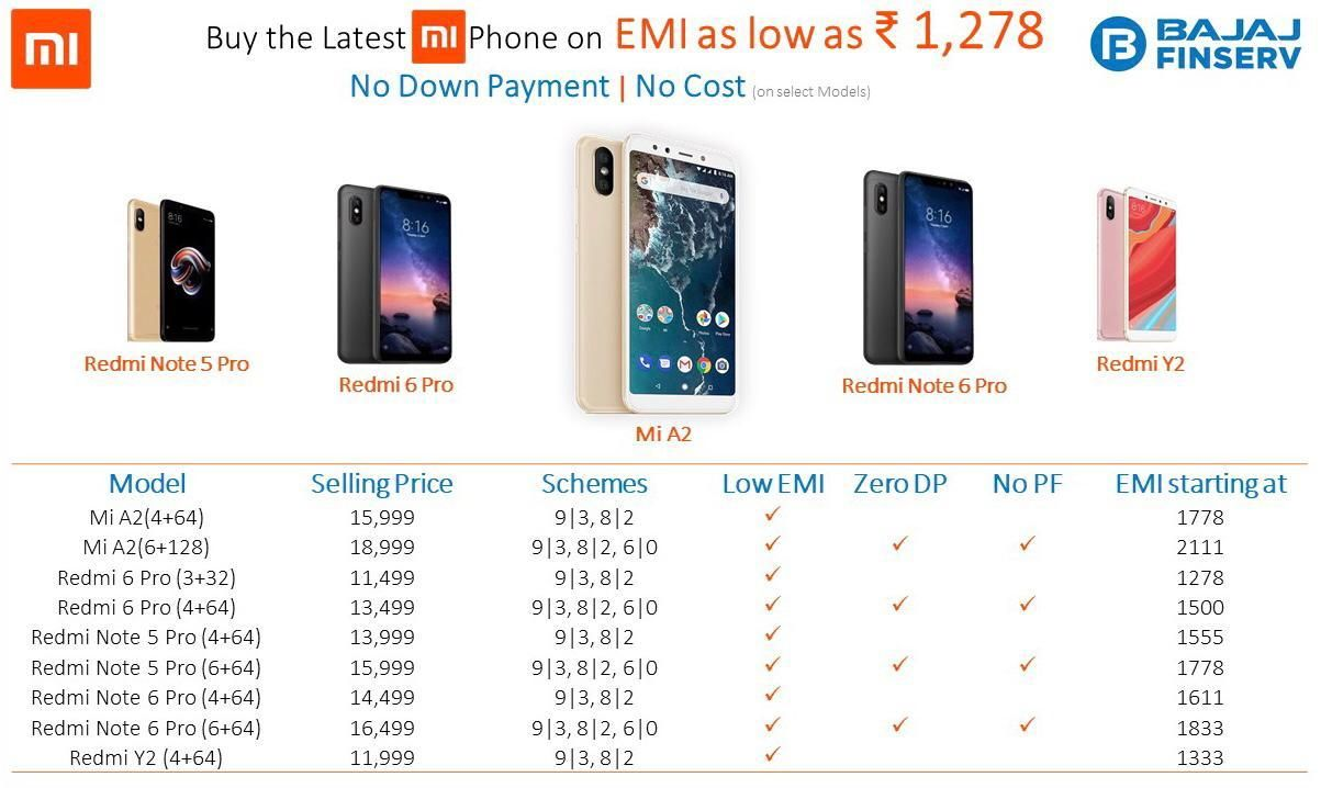 Top Offers On Mobiles