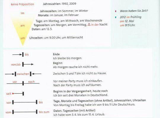 Kennenlernen preposition
