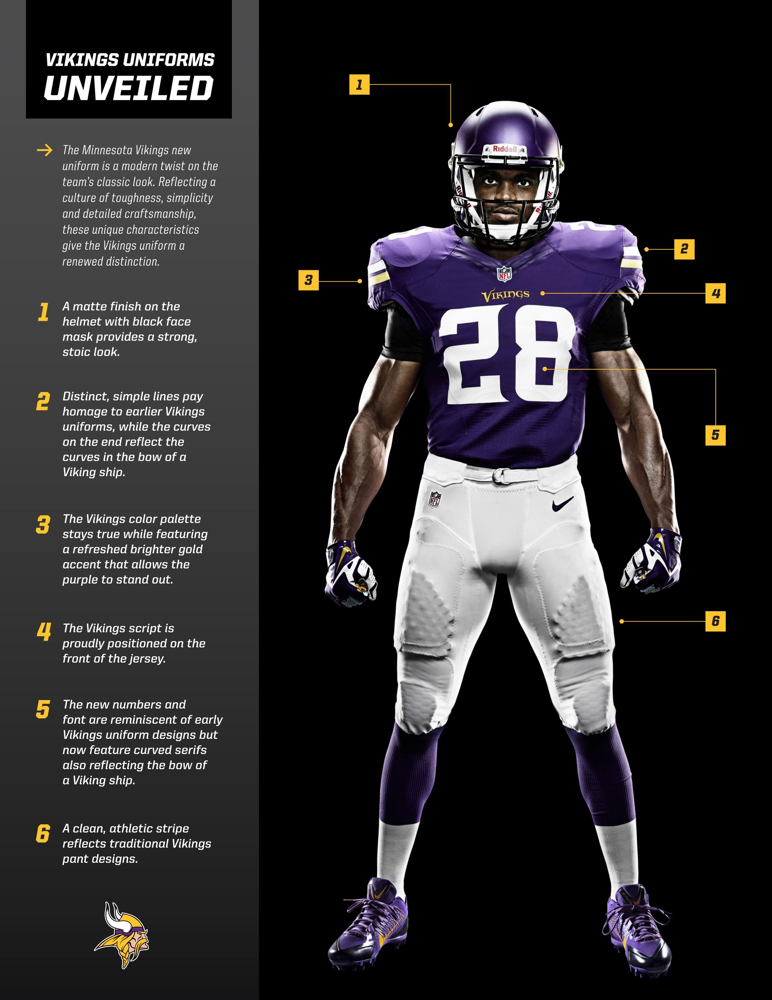 New Vikings Uniforms Google Search Vikings Uniform Vikings