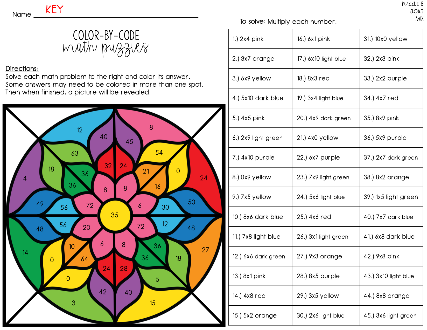 Multiplication Facts Color By Number Color By Code In