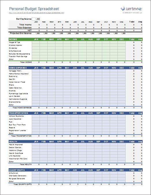 budget excel sheets - Cypru.hamsaa.co