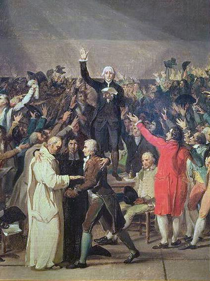 Detail From David S Painting Of The Tennis Court Oath Showing Jean Sylvian French Revolution Women S March On Versailles Revolution