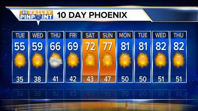 January In Phoenix 10 Day Weather Forecast Day 10 Things