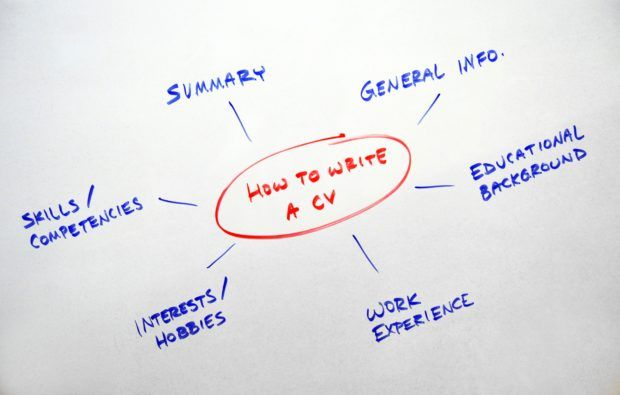 Include Photo In Resume 9 Things Not To Include In Your Cv  Pinterest