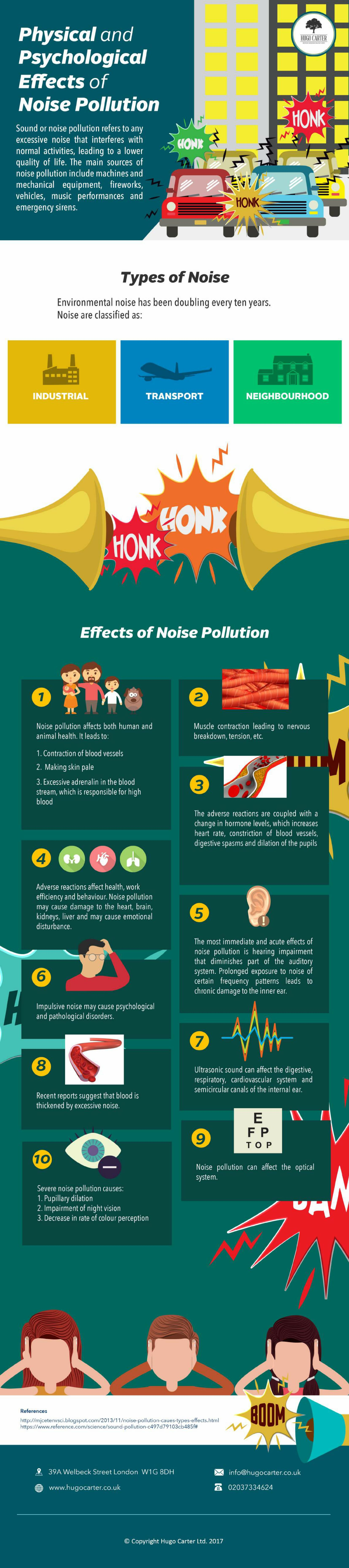 Pin by Hugo Carter on Windows | Noise pollution, Air
