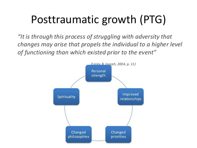 """Posttraumatic Growth (PTG) """"It Is Through This Process Of"""