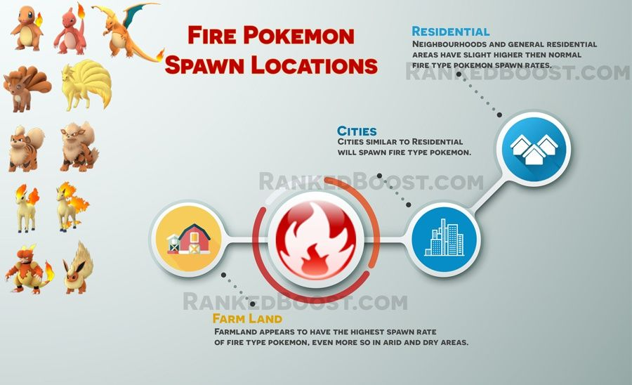 140e8f10344bc6307576dffcbc9fc09b - How To Get More Pokemon To Spawn In Pokemon Go