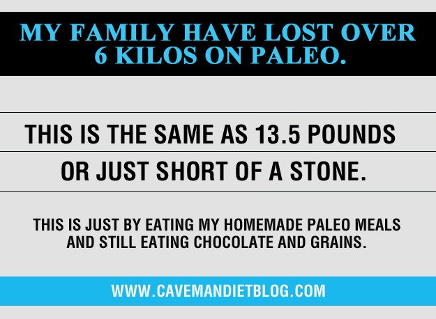 If you have ever wondered how much your family can lose when you go #whole30 or follow a #paleolifestyle then this is the answer. Remember we are a relatively healthy family before we started this, so imagine what a family can lose that has a McDonalds every week :)