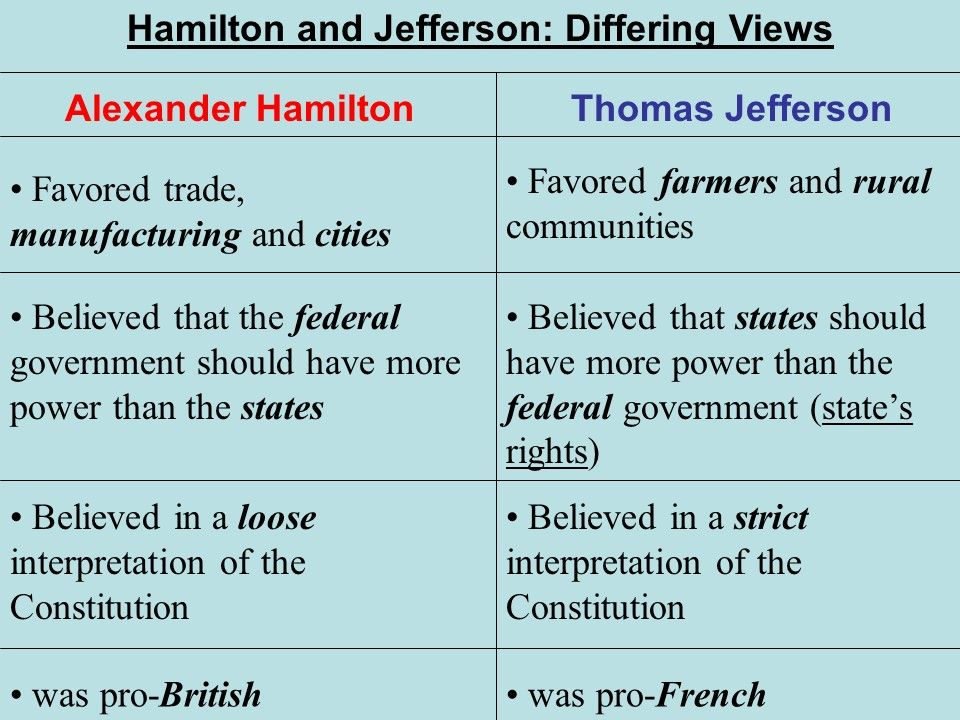 hamilton v  jefferson powerpoint presentation