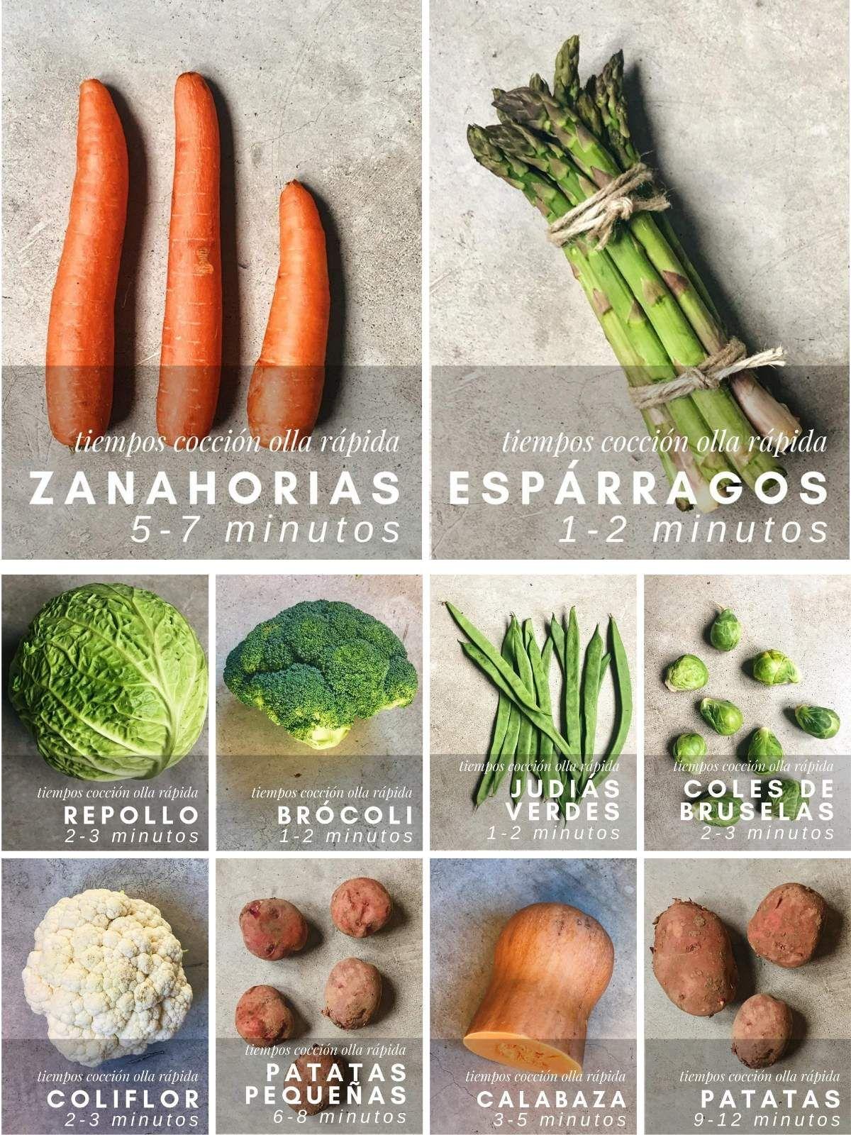 Tiempo De Coccion De Verduras En La Olla Rapida Delicious Spanish Food Comida Rica Y Saludable Verduras Coccion