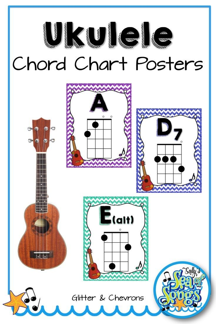 Ukulele Chord Chart Posters Glitter Chevrons Music On Teachers How To Read Diagrams This Set Of 85x11 Can Serve As Anchor Charts Or Bulletin
