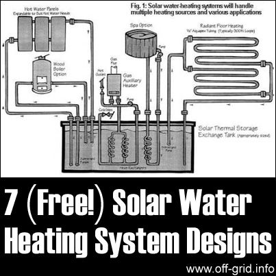7 Free Solar Water Heating System Designs Solar Water Heating