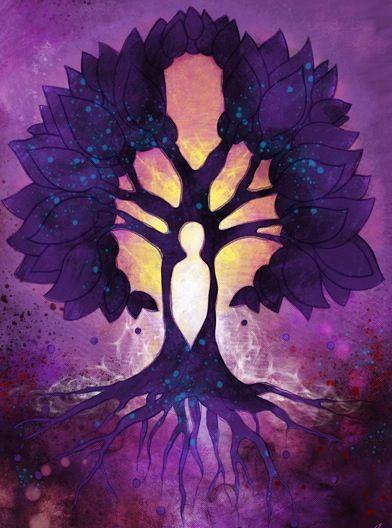 21+ Grounding tree of life ideas