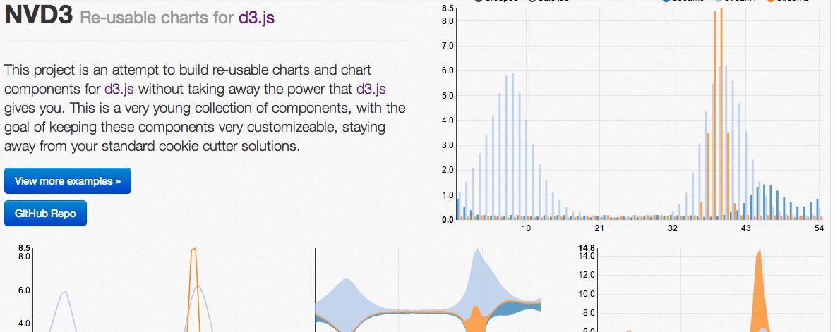 d3 org chart