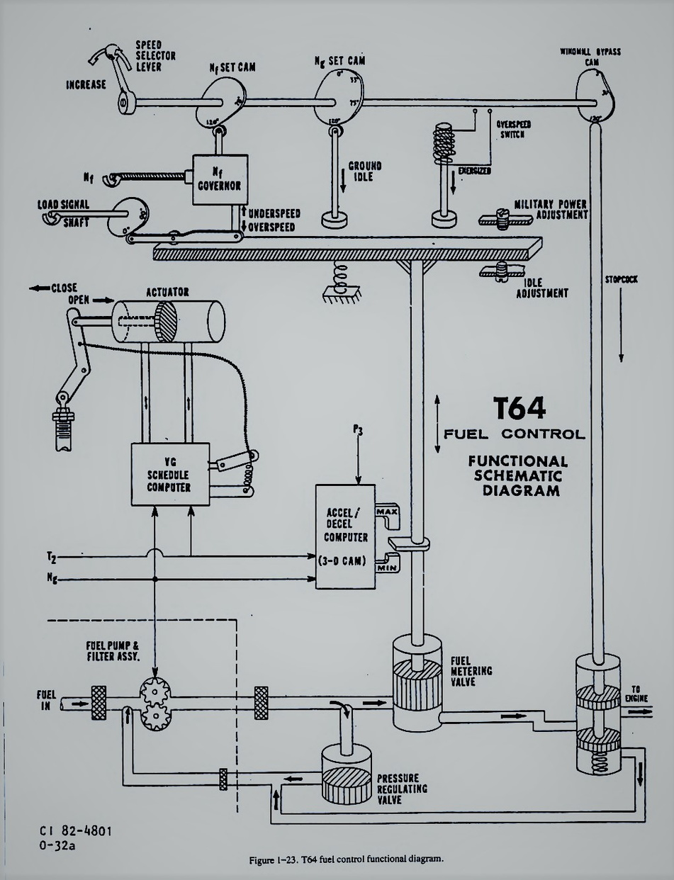 Pin On Schematic Drawings