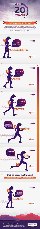 Perca peso colocando o relógio na frente da balança. Confira o infográfico que preparamos para te contar sobre o L.I.T.: Lucilia Intensive Training.