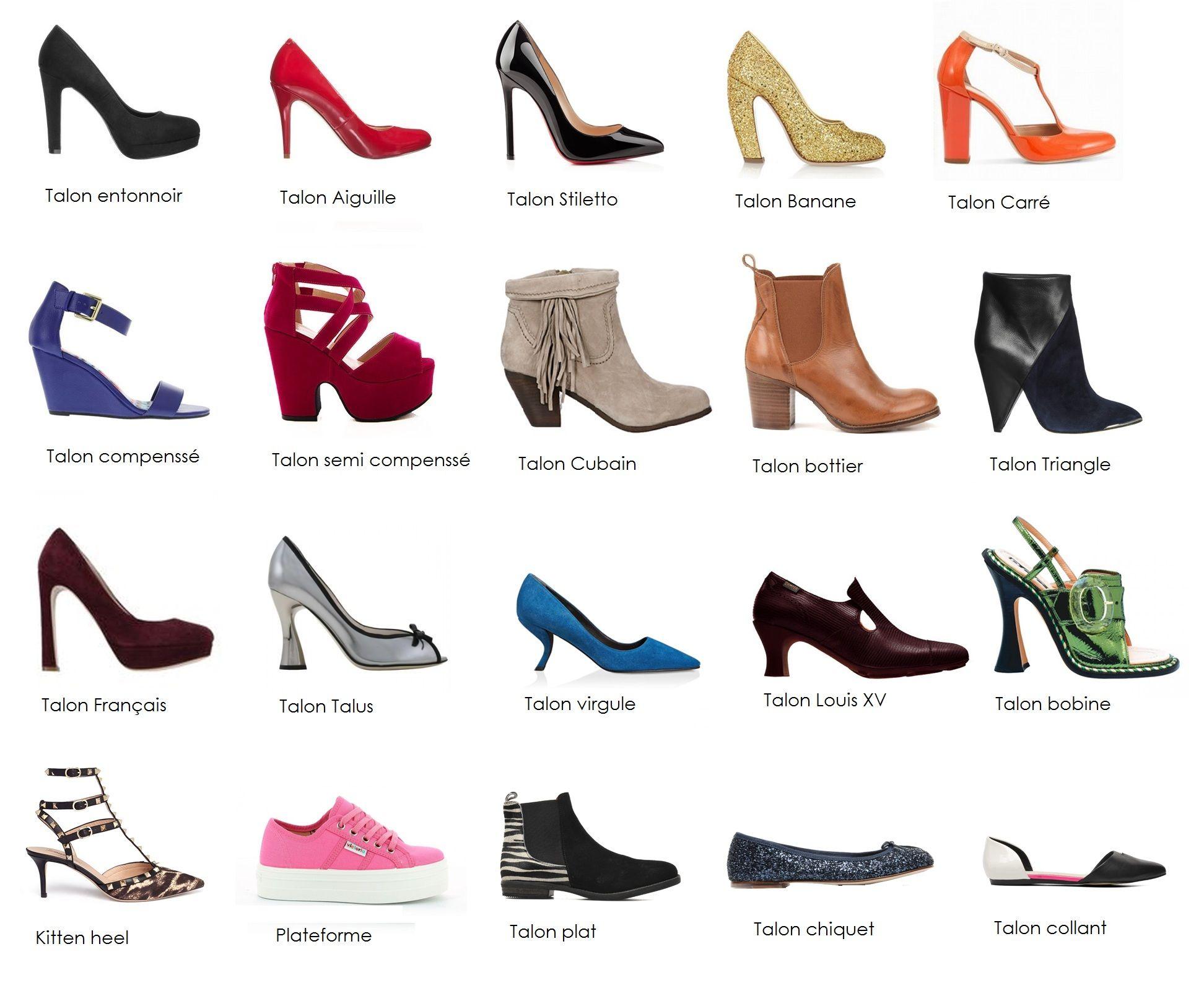 виды женских туфлей названия с картинками связано тем