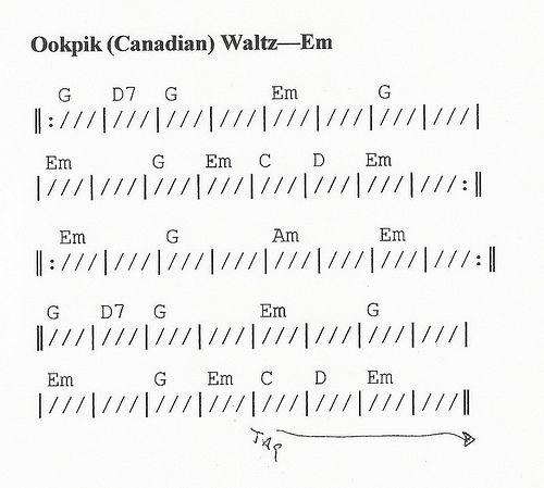 Ookpik Waltz Chords Teaching Tools Pinterest Music Mandolin