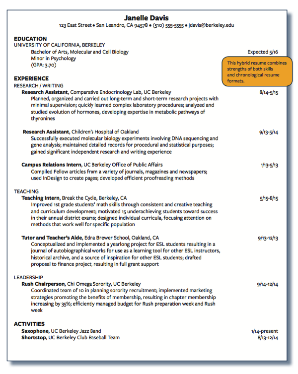 Example Of Hybrid Resume  HttpExampleresumecvOrgExampleOf