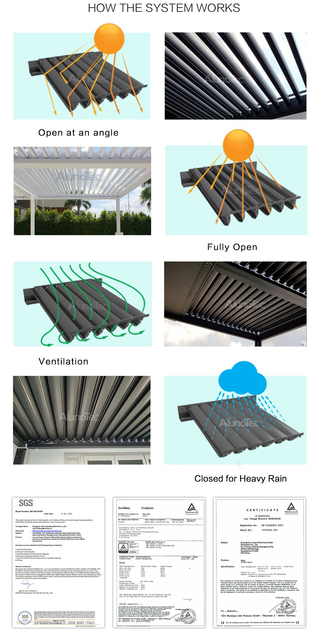 Modern Adjustable Aluminium Louvre Roof For Car Buy Aluminium Louvre Roof Big Awning Roof Awning Roof Pr In 2020 Aluminum Pergola Outdoor Pergola Waterproof Gazebo