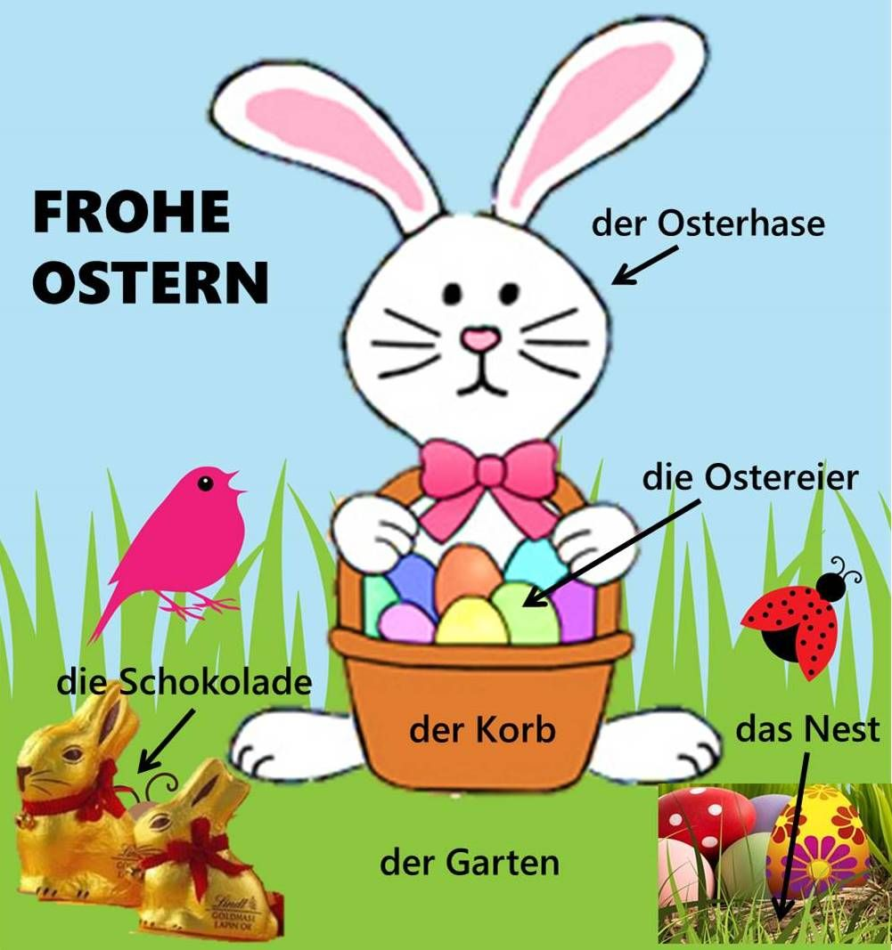 frohe ostern  learn german german language german words