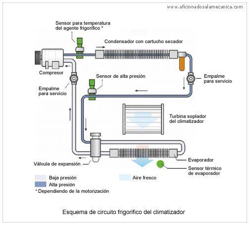 circuito electrico del termostato ambiente en aire