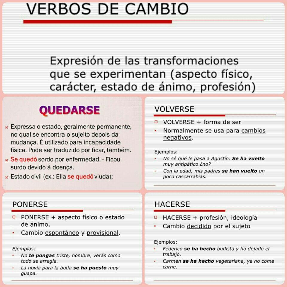 Verbos De Cambio Espagnol
