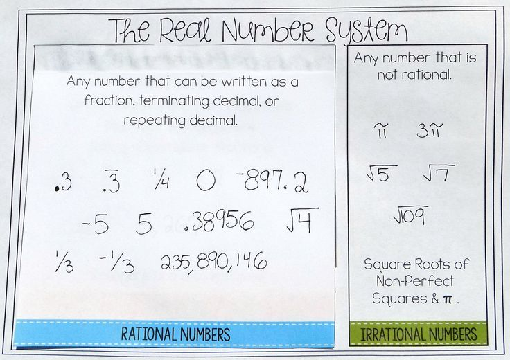 Included Is 16 Problems On Comparing And Ordering Rational And Irrational Numbers Students Wi Math Coloring Worksheets Color Worksheets Educational Worksheets