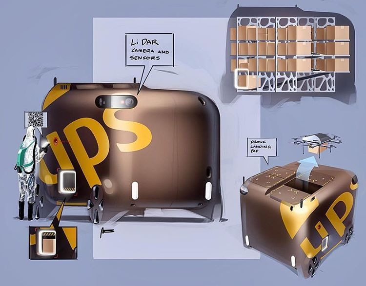 """Weekly Design Challenge 在 Instagram 上发布:""""#repost • @m.stanfel U is for UPS touchless package delivery #sketch #carsketch #cardesignsketch #cardesign #cardesignworld…"""""""