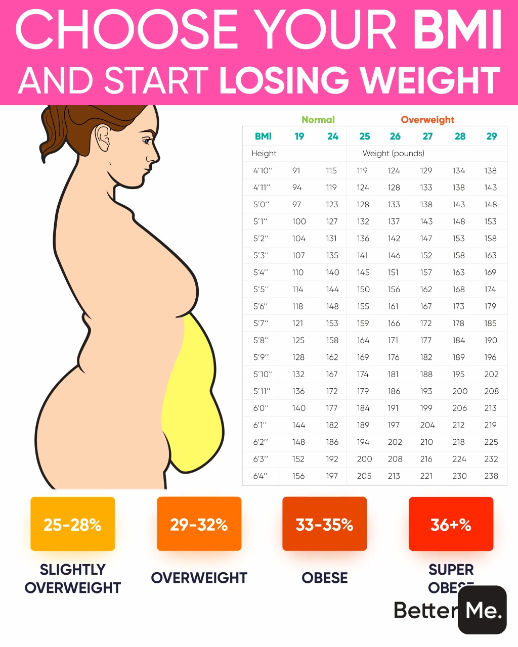 Photo of Custom Workout And Meal Plan For Effective Weight Loss!