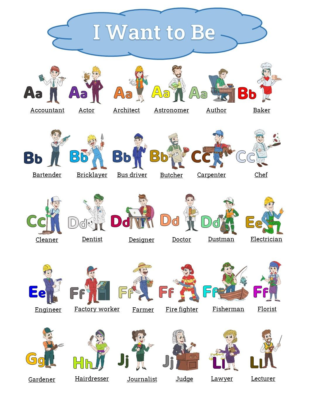 I Want To Be Worksheet For Kindergarten In