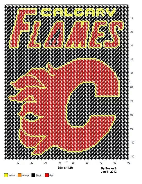 CALGARY FLAMES LOGO - WALL HANGING by SUSAN B. | things to create ...