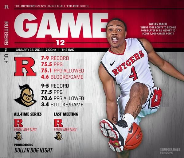 Rutgers Basketball On Twitter Basketball Sports Graphics Basketball Tips