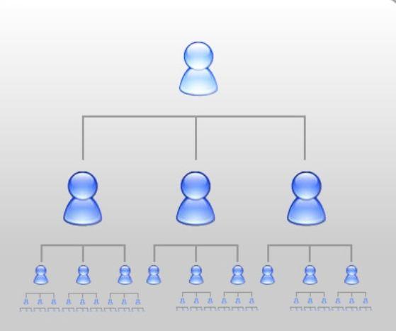 Monoline Plan Mlm | Epixel MLM Software | How to plan, Mlm