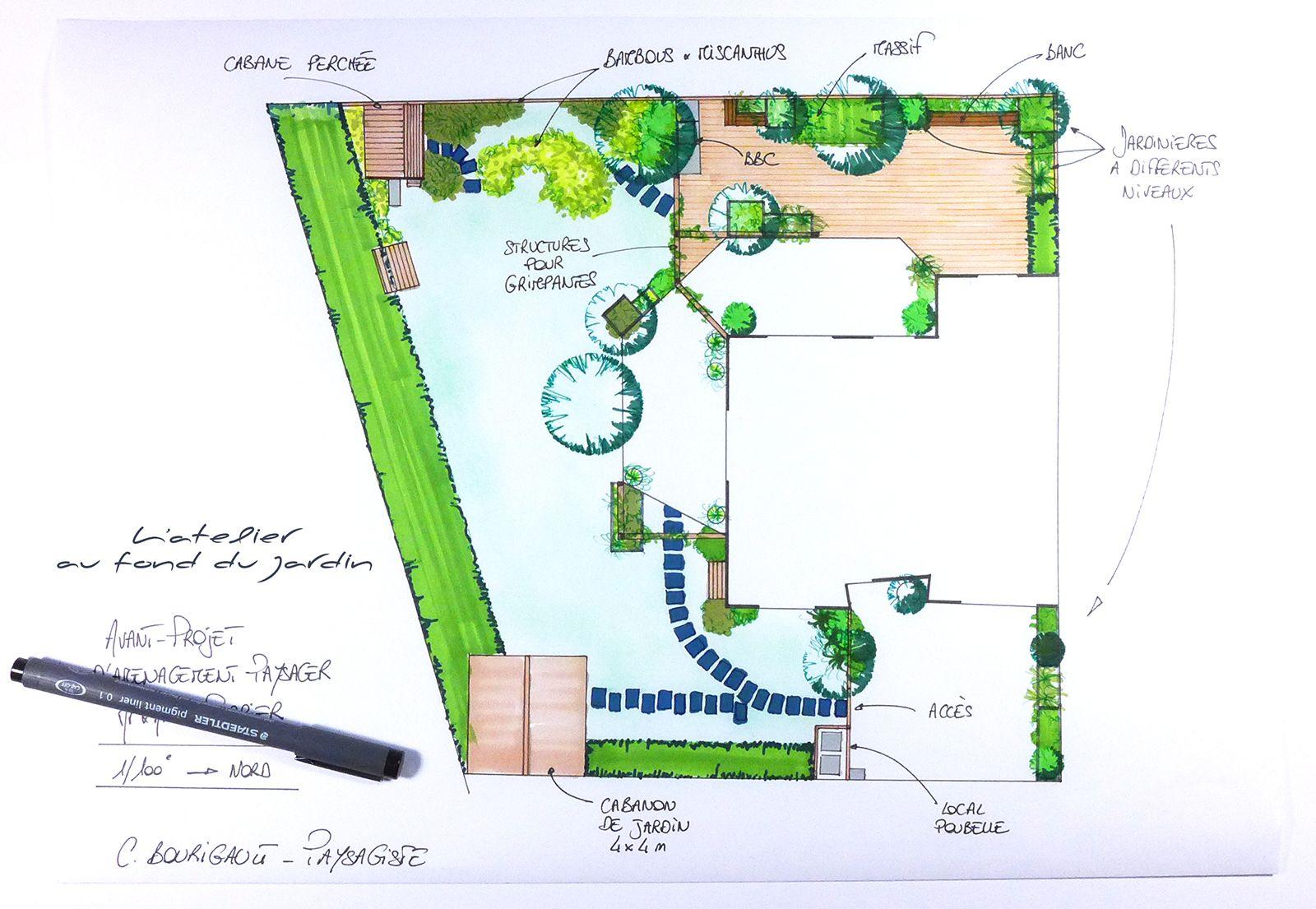 Plan d 39 am nagement r alis dans le cadre de l 39 avant projet d 39 un jardin paysager et sa grande - Plan amenagement jardin ...