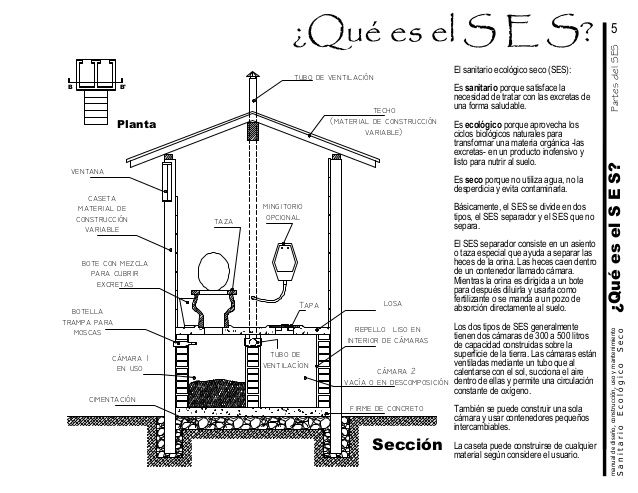 Manual Ses1 5 638 Jpg 638 493 Banos