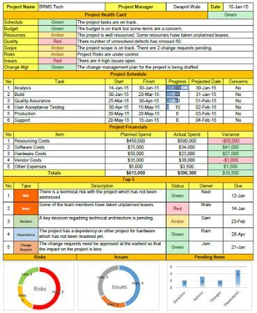Weekly Status Report Format Excel Free Download project control - kanban spreadsheet template