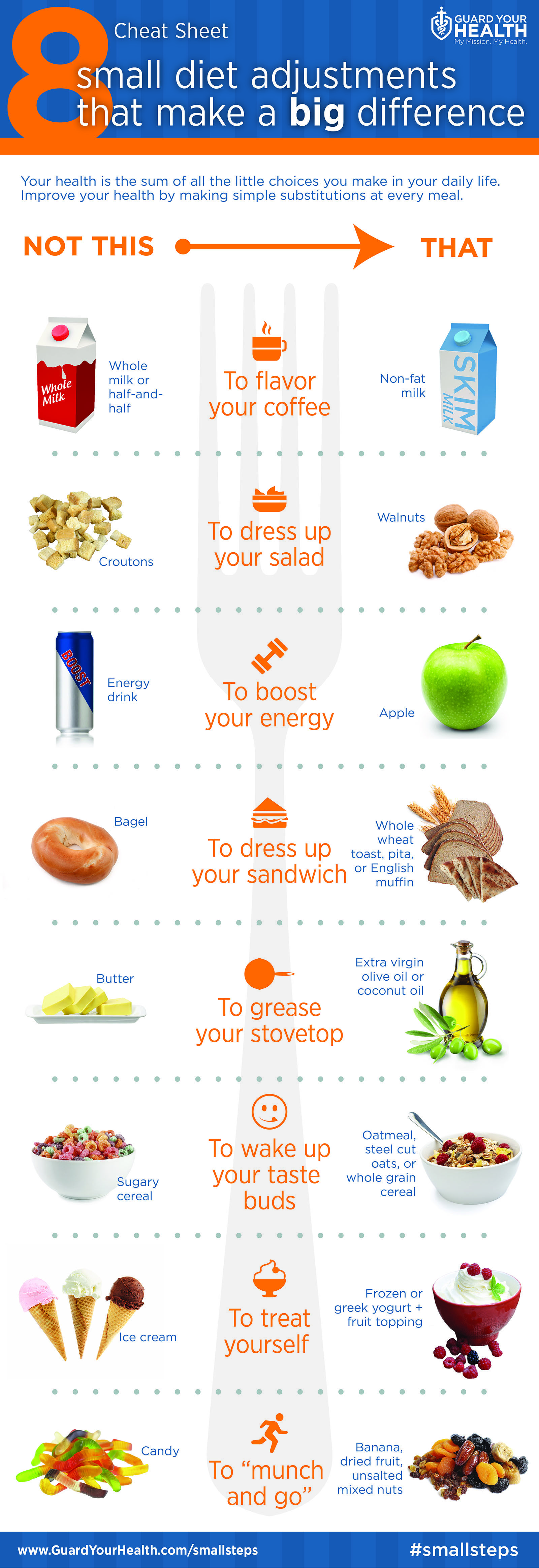 A Few Great Ideas On Boosting Your Nutrition -   22 healthy diet habits ideas