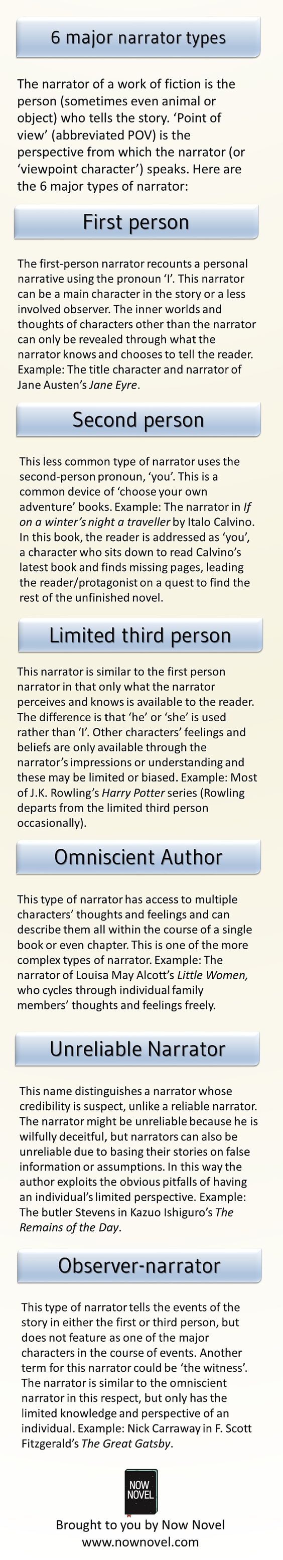 best images about learning about the narrator 17 best images about learning about the narrator creative student and anchor charts