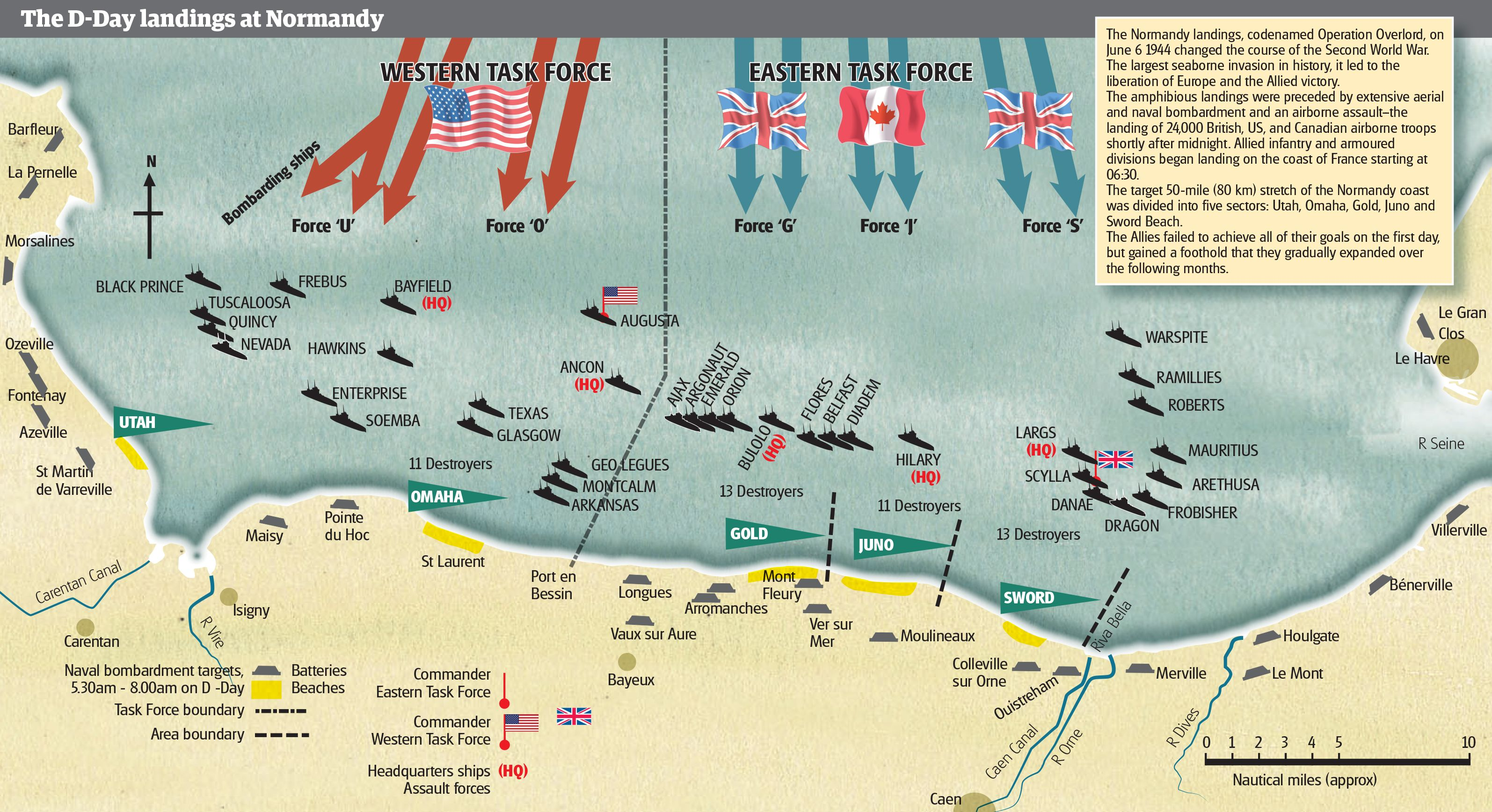 d day facts pictures