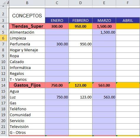 Cuadro Resumen De Gastos Plantillas Excel Contabilidad