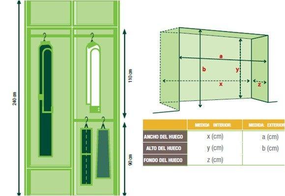 Medidas projetos para experimentar pinterest armario for Medidas closets modernos