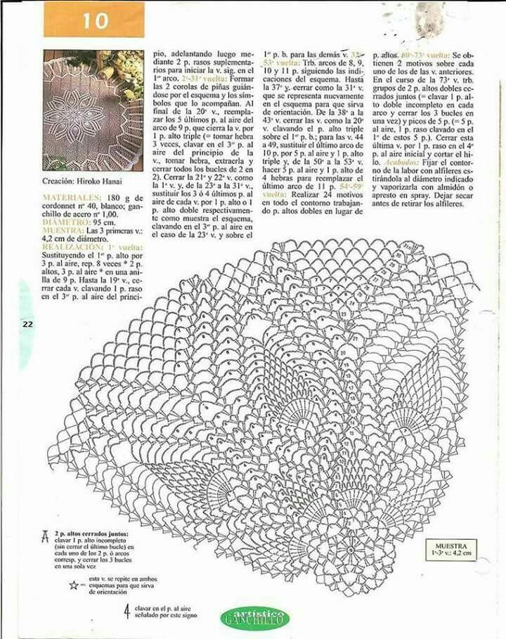 Pin de edina en manteles a crochet patrones | Pinterest | Ganchillo ...