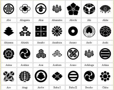The Japanese Heraldic Symbols Japanese Family Crest