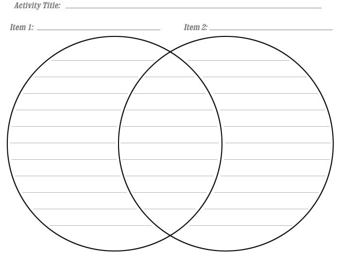 Printable Venn Diagram Maker Template Sample School Ideas