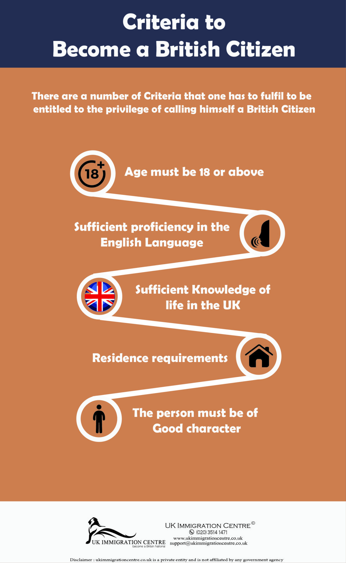 Criteria to Become a British Citizen | Pinterest | Citizenship ... on
