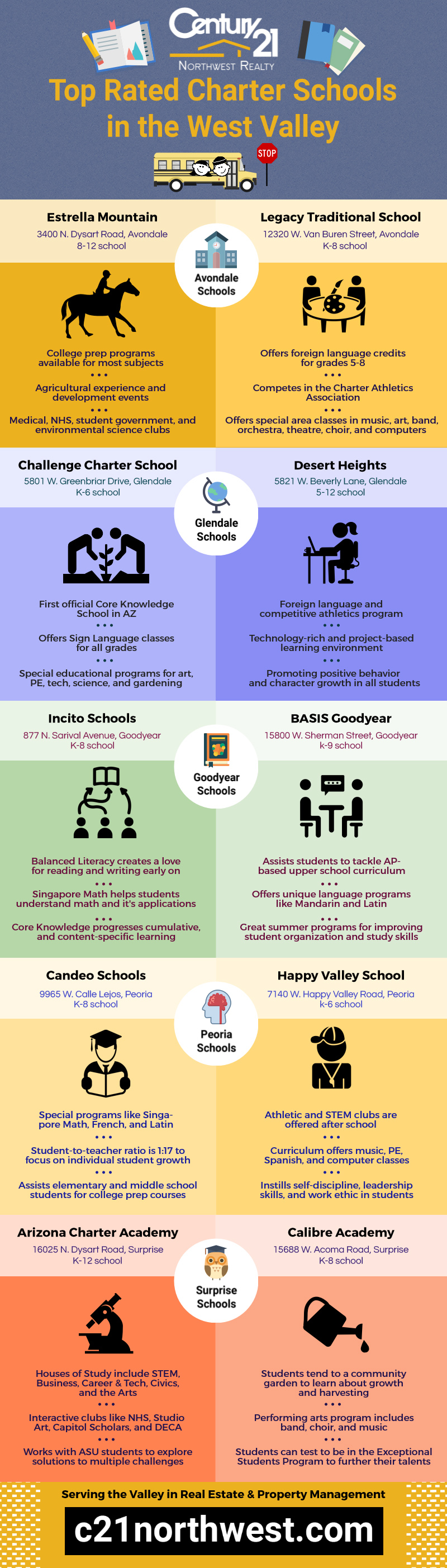 TopRated West Valley Charter Schools (Infographic