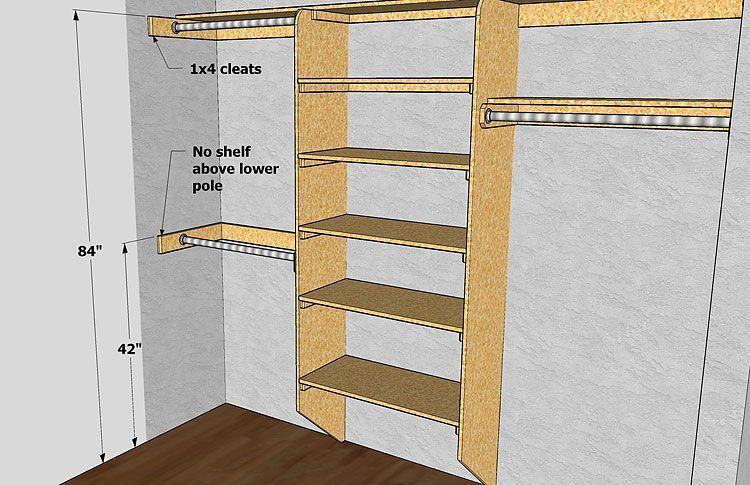 Wardrobe Closet Minimum Depth Of A Wardrobe Closet Closet Shelves Simple Closet Closet Shelving Design